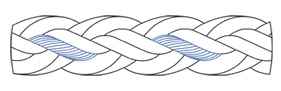 8-strand plaited rope – square line